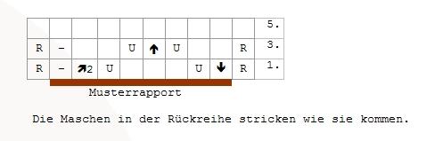 © die-maschen-zum-glueck.de Variation Strickmuster Sommertuch