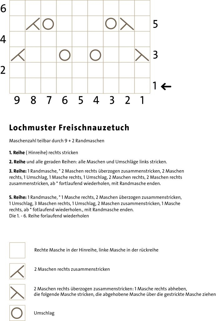 © Die Maschen zum Glück | Lacemuster Frei Schnauze Tuch